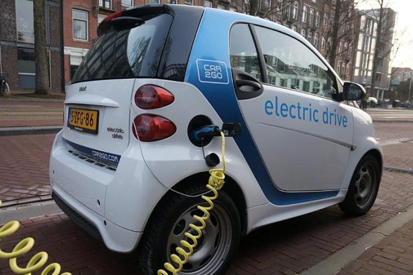 Le véhicule électrique : Un marché à grand potentiel